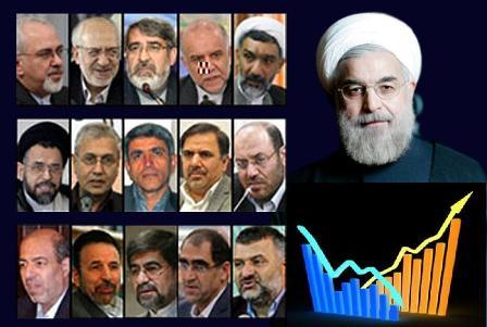 مهمترین نقاط قوت و ضعف دولت روحانی